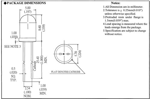 laser diode modules and led